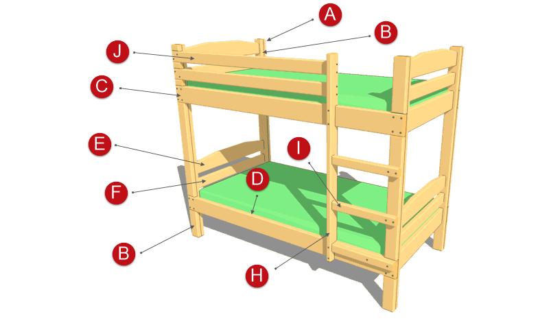 Схема с размерами двухъярусной кровати