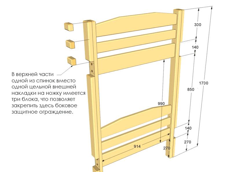 Схема сборки боковин