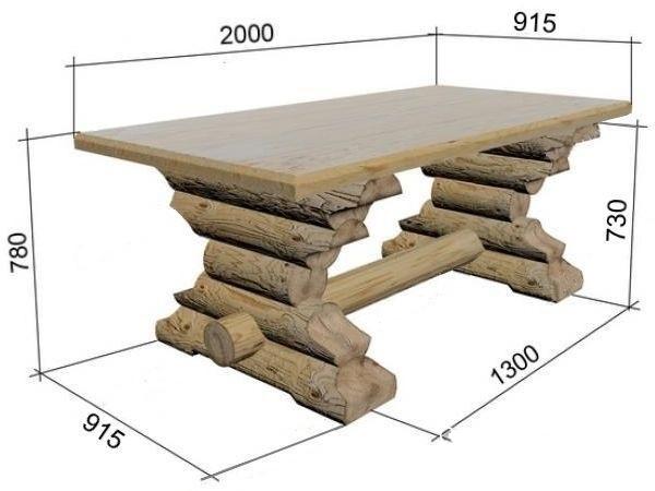 Бревенчатый стол с размерами