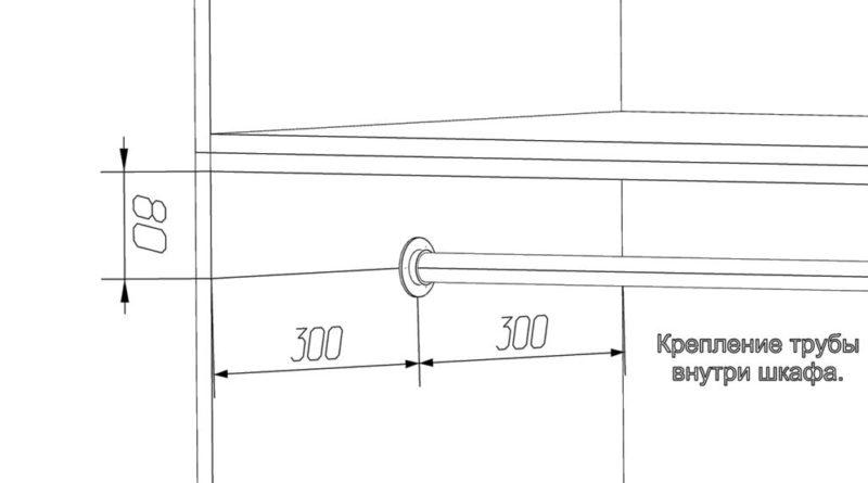 Крепление трубы-перекладины внутри шкафа