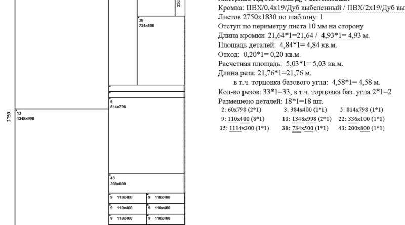 Раскрой ЛДСП для корпуса, лист 1
