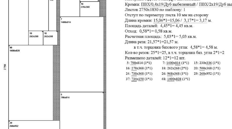Раскрой ЛДСП для корпуса, лист 4