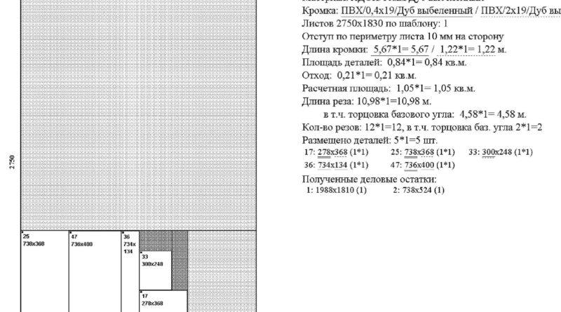 Раскрой ЛДСП для корпуса, лист 5