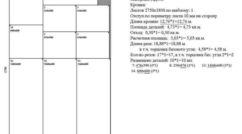 Раскрой ЛДСП для трехдверного шкафа, лист 1