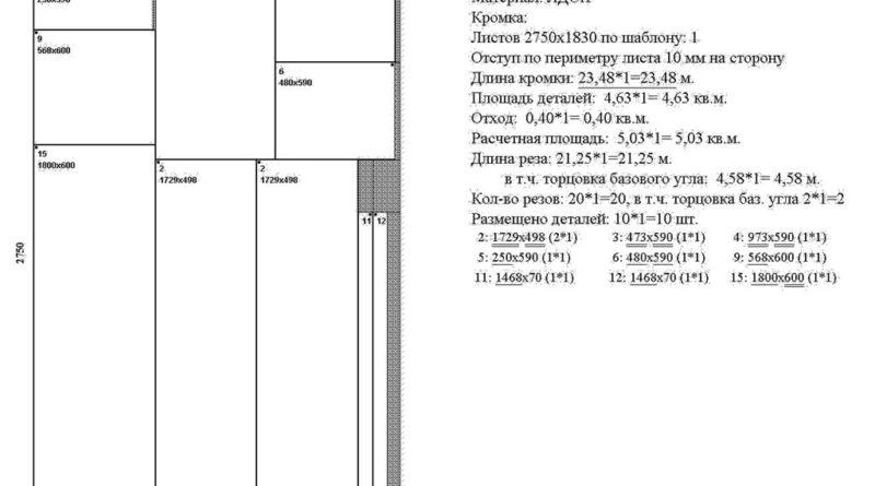 Раскрой ЛДСП для трехдверного шкафа, лист 2