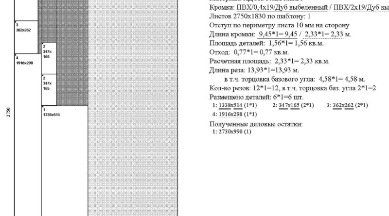Раскрой ЛДСП для фасадов, лист 2