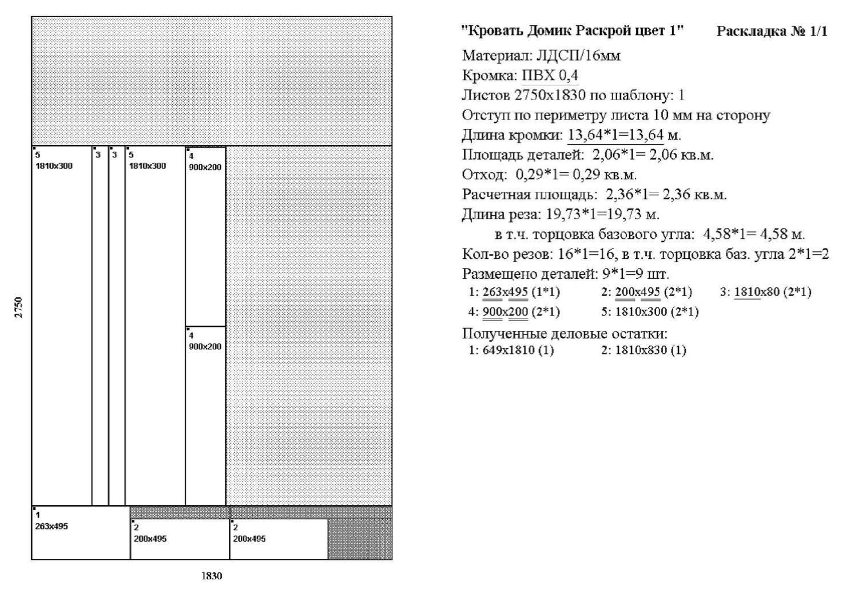 Схема сборки угловой кухни фото 130