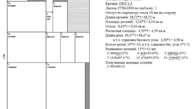 Раскрой ЛДСП, цвет 2, лист 2