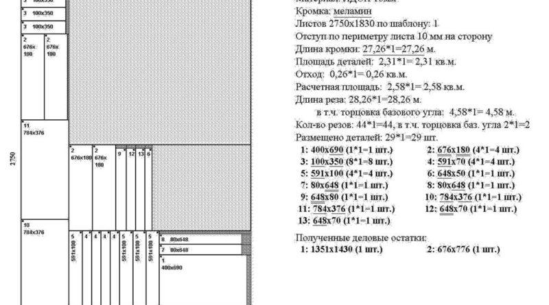 Раскрой ЛДСП 16 мм для комода