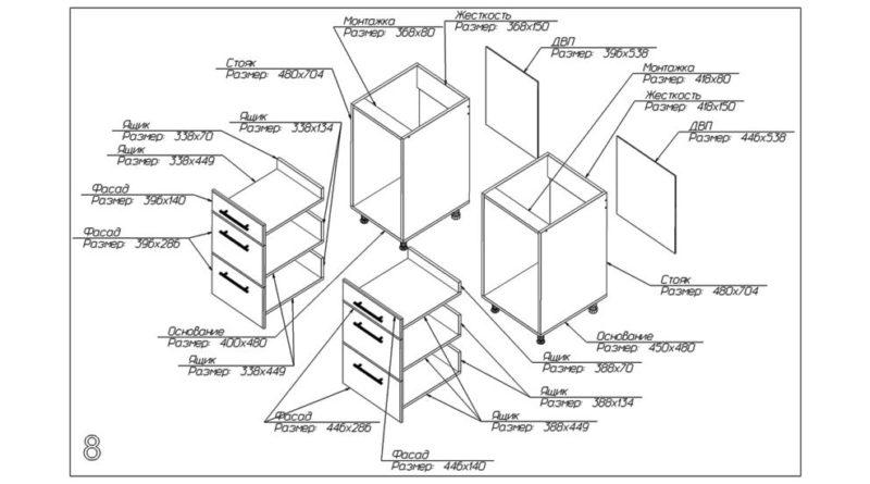 Схема сбора комодов с выдвижными ящиками
