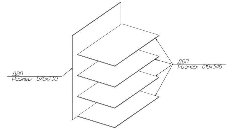 Схема сборки ДВП материалов
