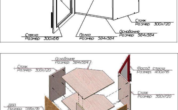 Схема сборки верхнего углового шкафа