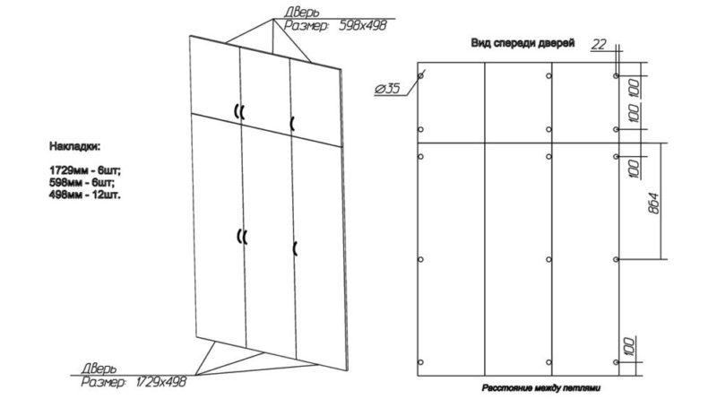 Схема сборки и крепления петель на двери шкафа