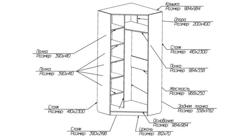 Схема сборки и расположения деталей углового шкафа