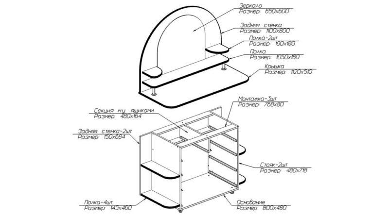 Схема сборки комода с наименованием и размером деталей