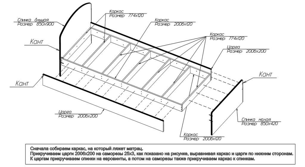 Схема сборки двуспальной кровати фото 808