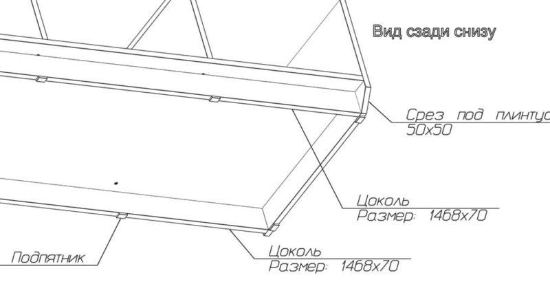 Схема сборки основания трехдверного шкафа