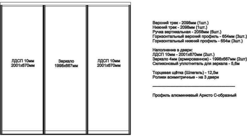 Размеры дверей и фурнитуры для трехдверного шкафа-купе