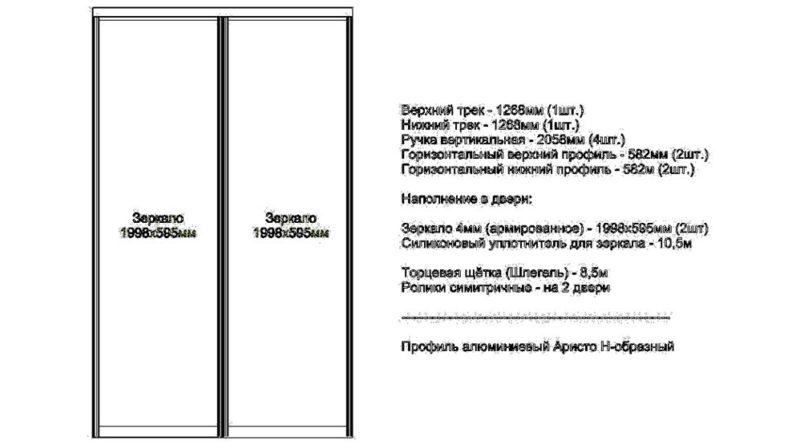 Размеры дверей