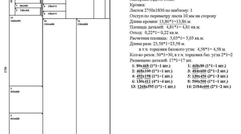 Раскрой ЛДСП для двухдверного шкафа-купе, лист 1