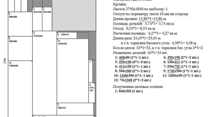 Раскрой ЛДСП для двухдверного шкафа-купе, лист 2
