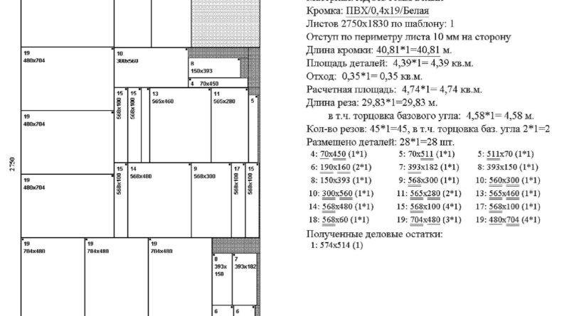 Раскрой ЛДСП для прямой кухни, лист 2