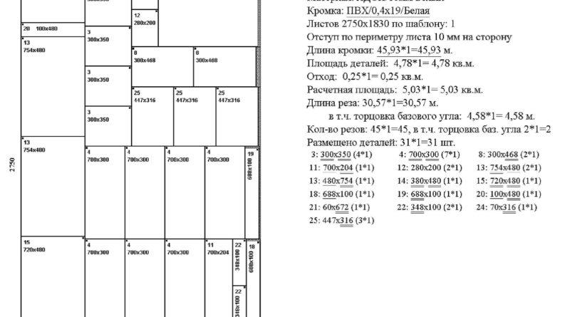 Раскрой ЛДСП для угловой кухни, лист 1