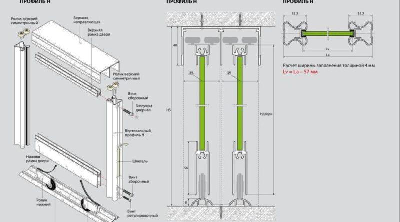 Схема крепление дверей в шкафу-купе