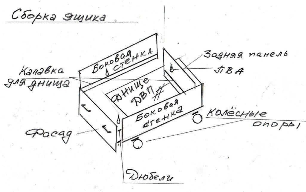 Схема сборки выкатного ящика для кровати