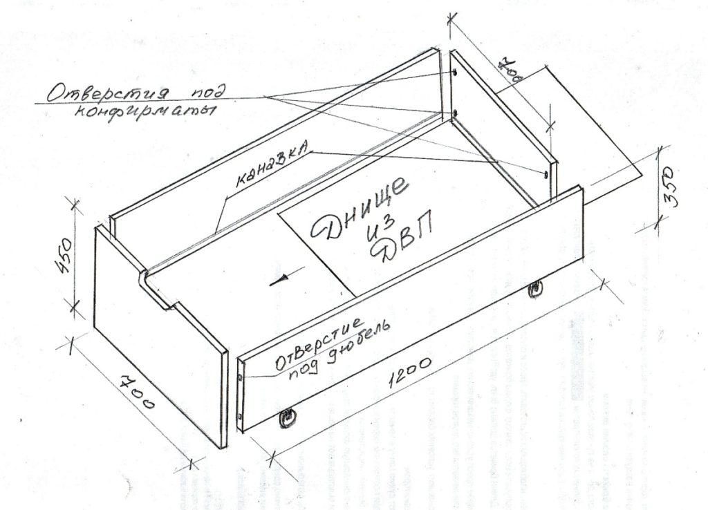Схема сборки выкатного ящика под подиум