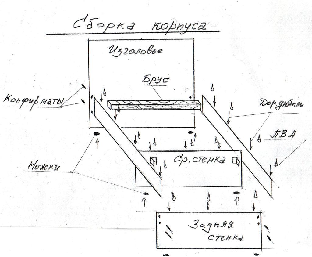 Схема сборки каркаса кровати с выкатными ящиками.jpg