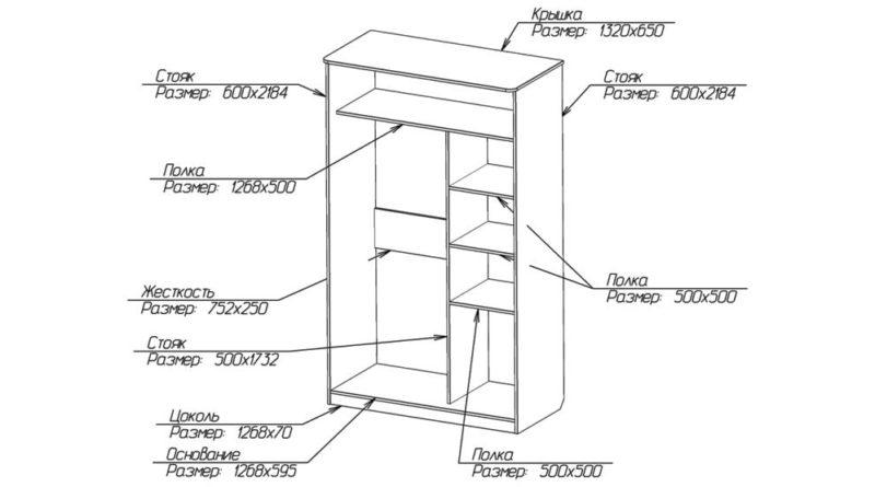 Схема сборки каркаса шкафа с размерами деталей