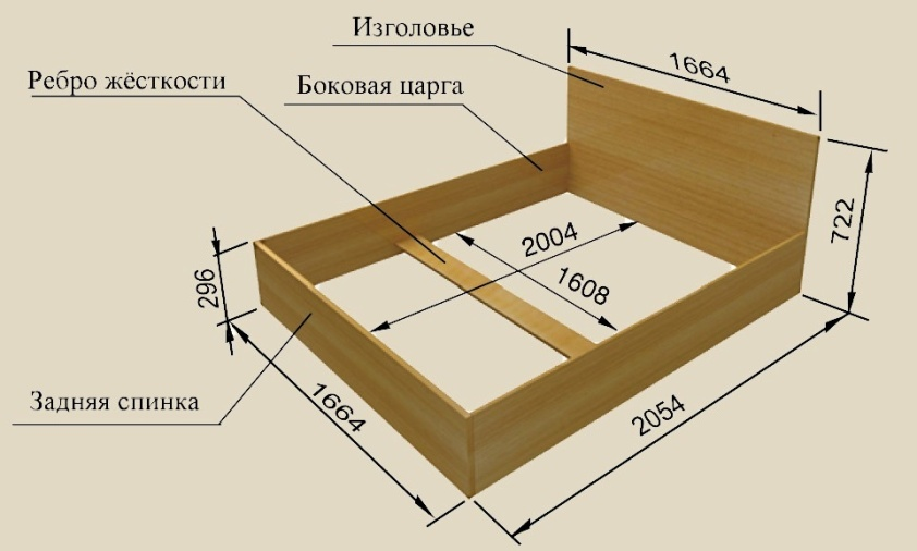 Схема сборки корпуса кровати с размером деталей