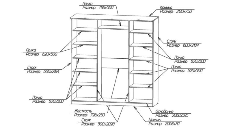 Схема сборки трехдверного шкафа-купе с размерами деталей