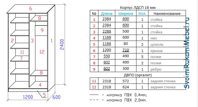 Чертеж 2-х дверного шкафа-купе шириной 1200 мм 2 секции