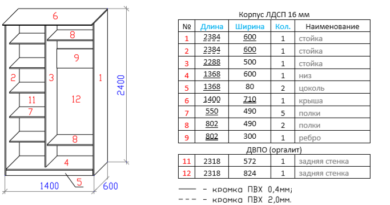 Чертеж 2-х дверного шкафа-купе шириной 1400 мм 2 секции