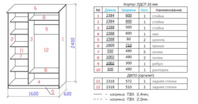 Чертеж 2-х дверного шкафа-купе шириной 1600 мм 2 секции