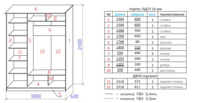 Чертеж 3-х дверного шкафа-купе шириной 1800 мм 2 секции