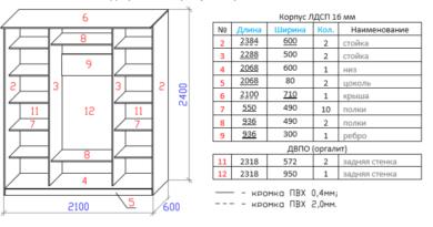 Чертеж 3-х дверного шкафа-купе шириной 2100 мм 3 секции