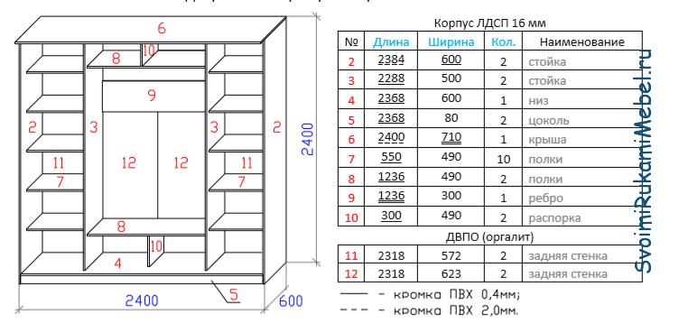Чертеж 4-х дверного шкафа-купе шириной 2400 мм 3 секции