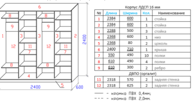 Чертеж 4-х дверного шкафа-купе шириной 2400 мм 4 секции